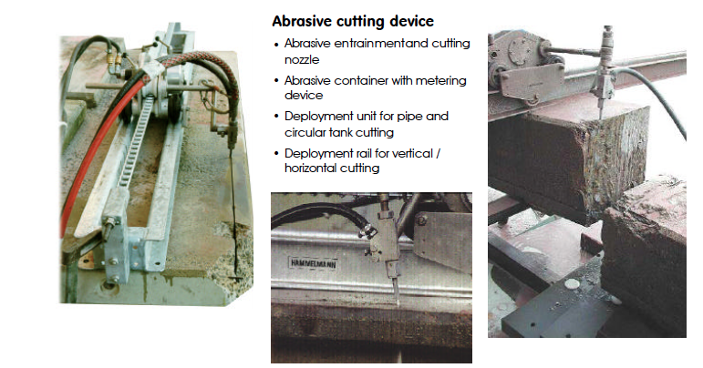 Different angles of Abrasive Cutting Device